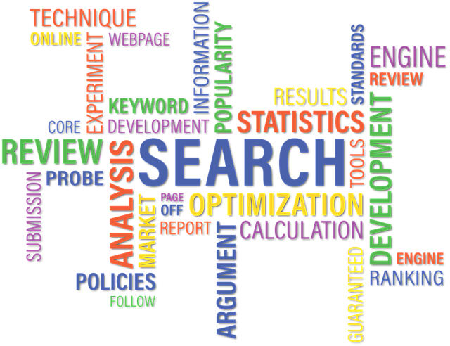 Keyword Research Analysis