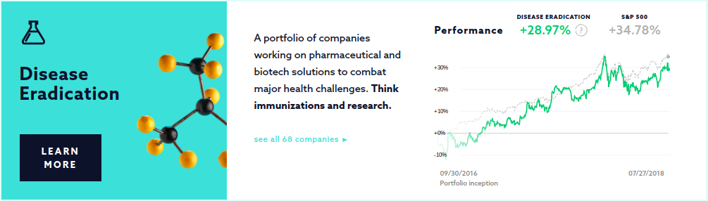 Swell Investing Disease Eradication Portfolio ROI
