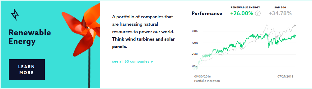 Swell Investing Renewable Energy Portfolio ROI