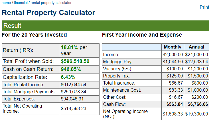 Rental property calculator results.